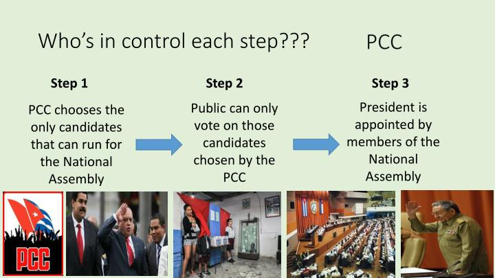 Who's in control each step???