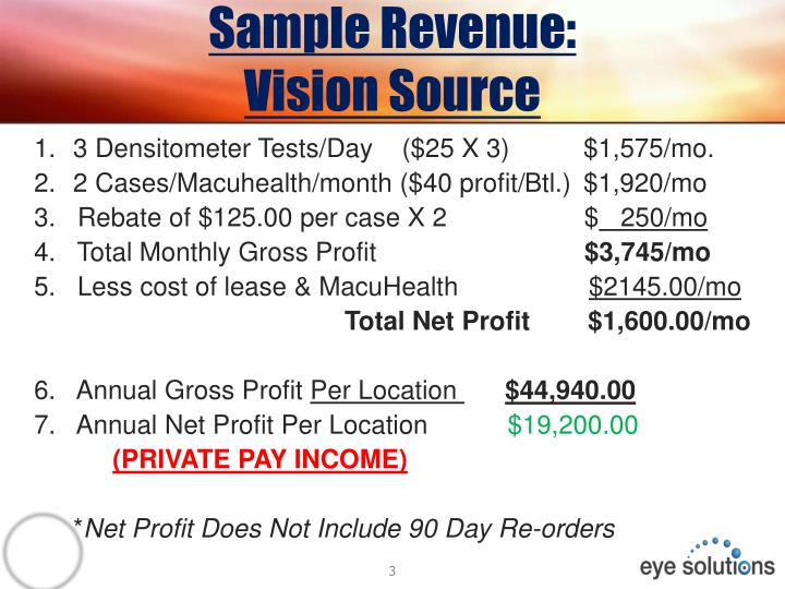 Sample Revenue: