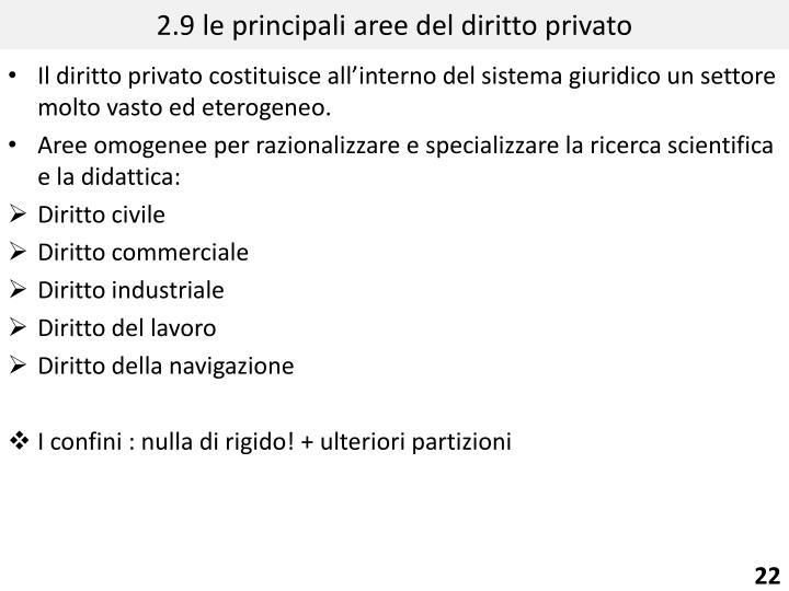 2.9 le principali aree del diritto privato
