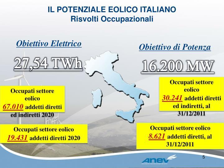 IL POTENZIALE EOLICO ITALIANO