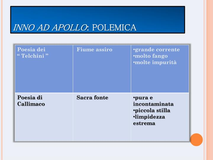 INNO AD APOLLO