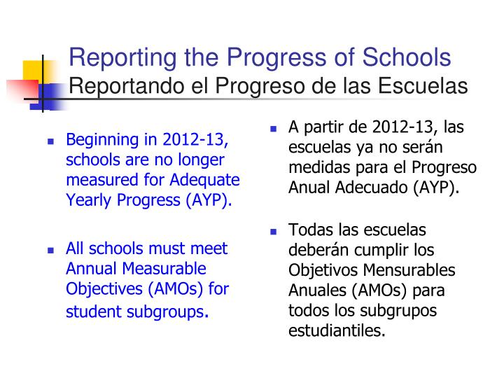 Reporting the Progress of Schools
