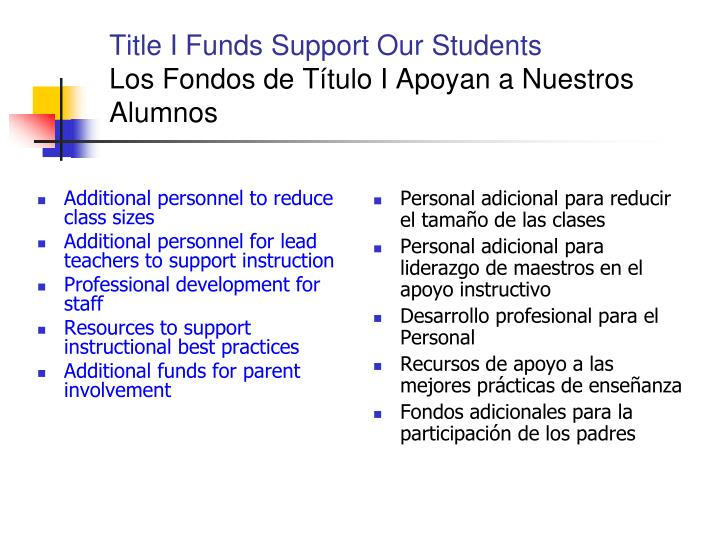 Title I Funds Support Our Students
