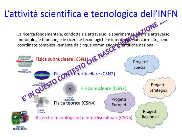 L'attività scientifica e tecnologica dell'INFN