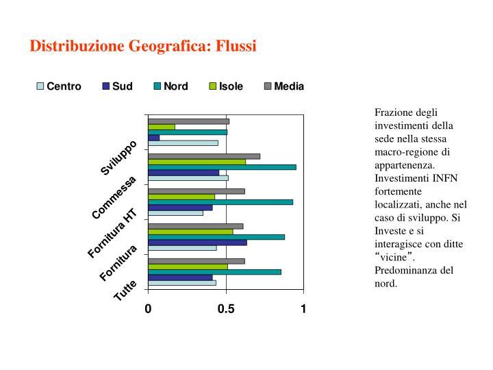 Distribuzione Geografica: Flussi