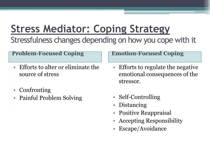 Problem Solving Coping
