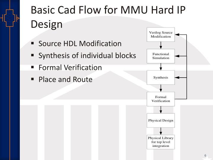 Basic Cad Flow for MMU Hard IP Design