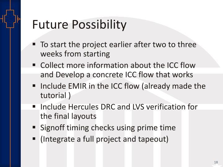 Future Possibility