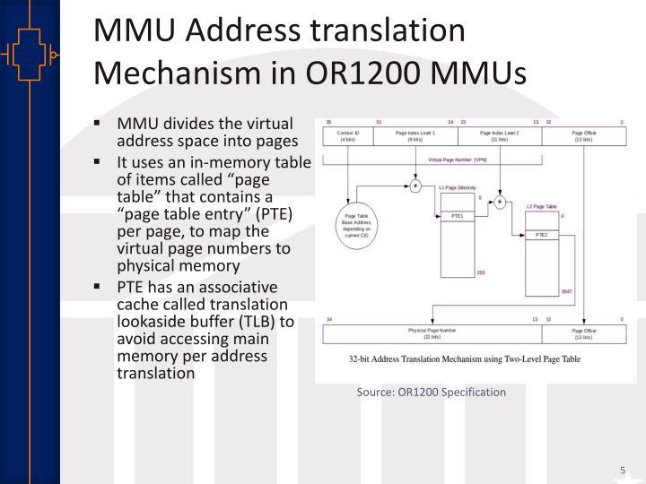 MMU Address translation Mechanism in OR1200 MMUs