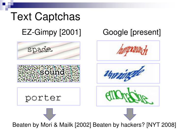Text Captchas