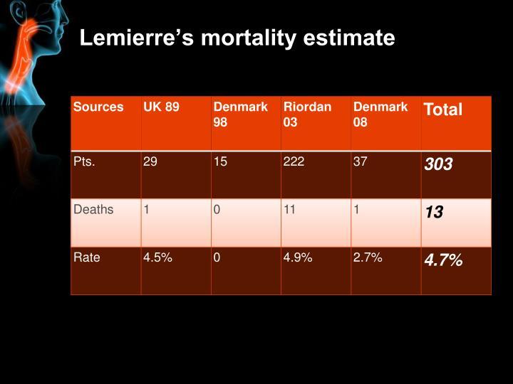 Lemierre's mortality estimate