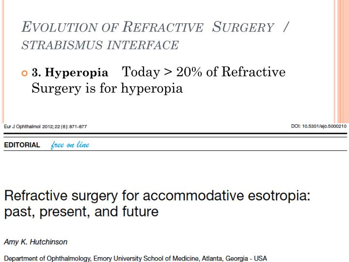 Evolution of Refractive  Surgery  / strabismus interface