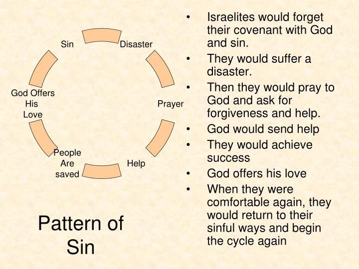 Pattern of Sin