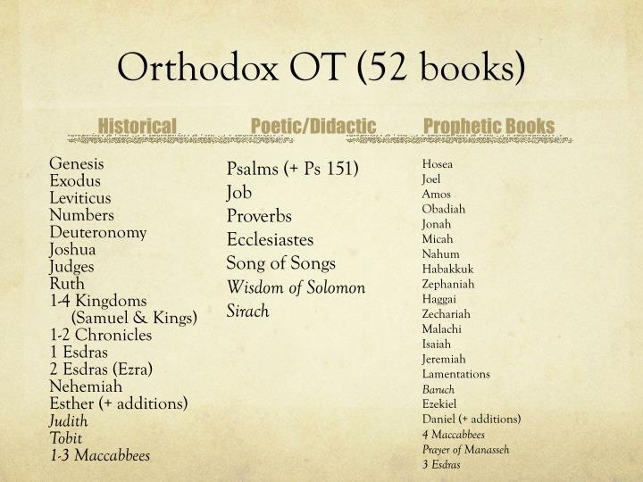 Orthodox OT (52 books)