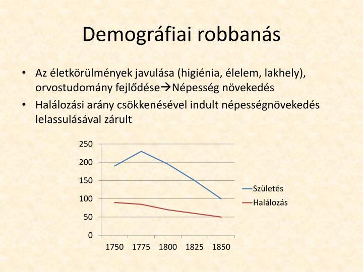 Demográfiai robbanás