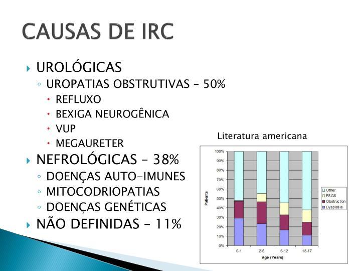 CAUSAS DE IRC