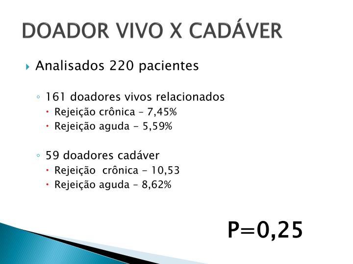 DOADOR VIVO X CADÁVER