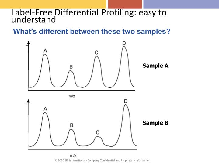 Label-Free Differential Profiling: easy to understand