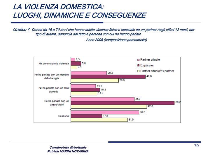 LA VIOLENZA DOMESTICA: