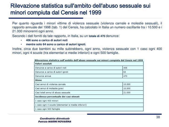 Rilevazione statistica sull'ambito dell'abuso sessuale sui minori compiuta dal Censis nel 1999