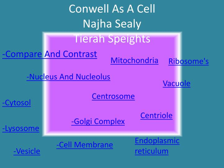 Conwell as a cell najha sealy tierah speights