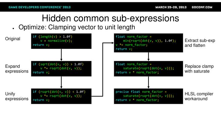 Hidden common sub-expressions