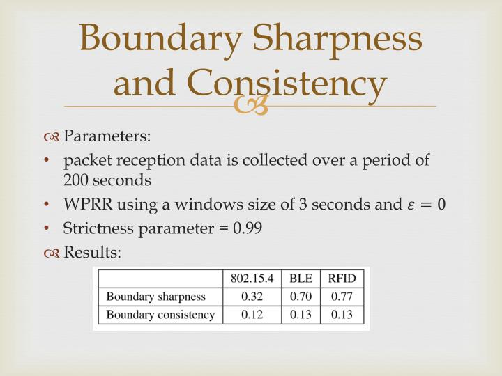Boundary Sharpness and Consistency