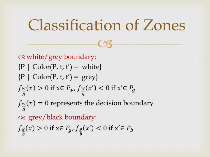 Classification of Zones