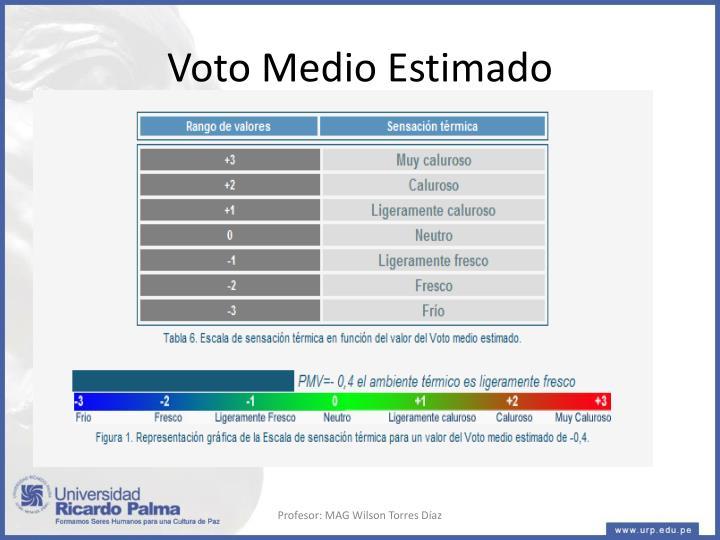 Voto Medio Estimado