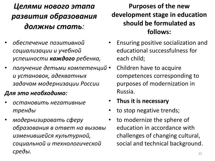 Purposes of the new development stage in education should be formulated as follows