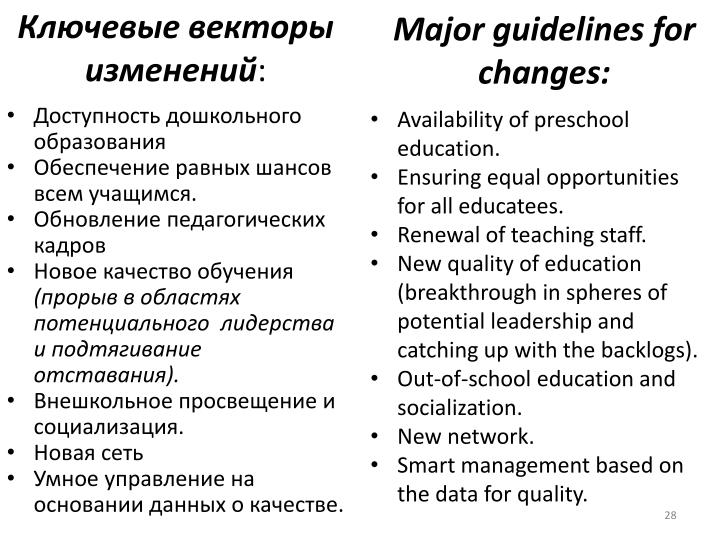Major guidelines for changes:
