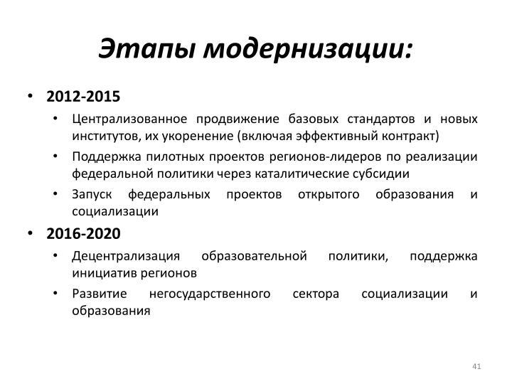 Этапы модернизации: