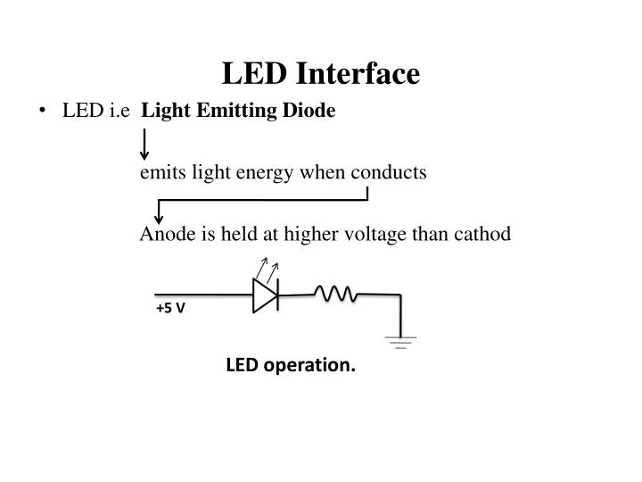 LED Interface