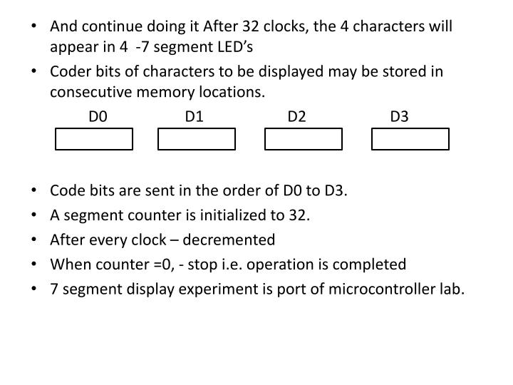 And continue doing it After 32 clocks, the 4 characters will appear in 4  -7 segment LED's