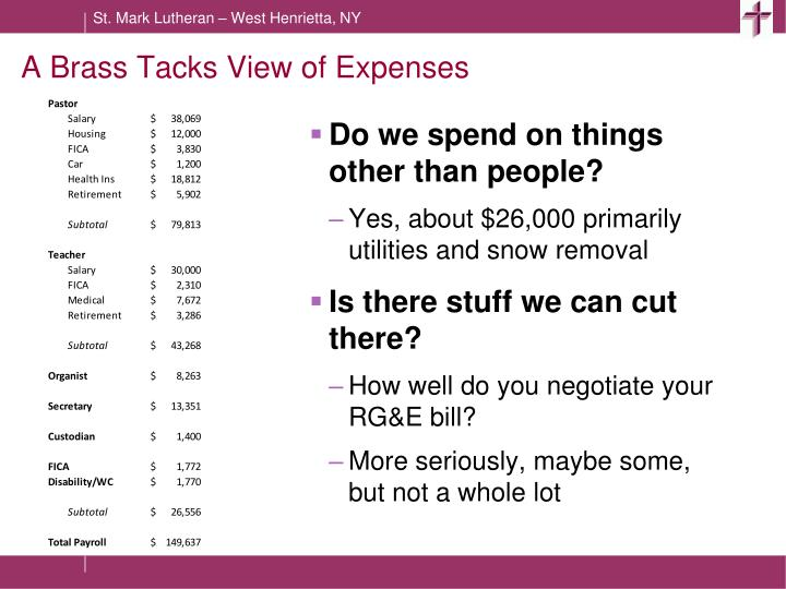 A Brass Tacks View of Expenses