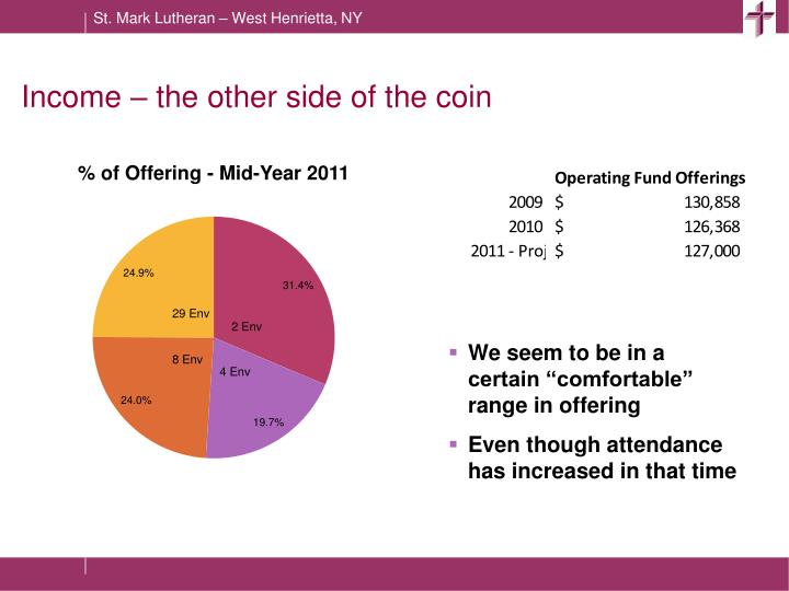 Income – the other side of the coin