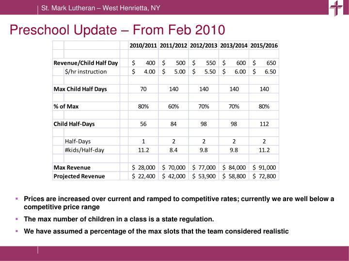 Preschool Update – From Feb 2010