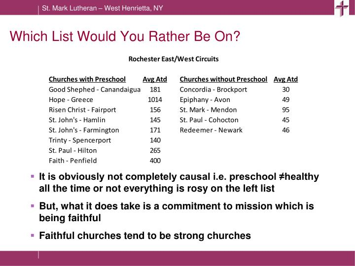 Which List Would You Rather Be On?