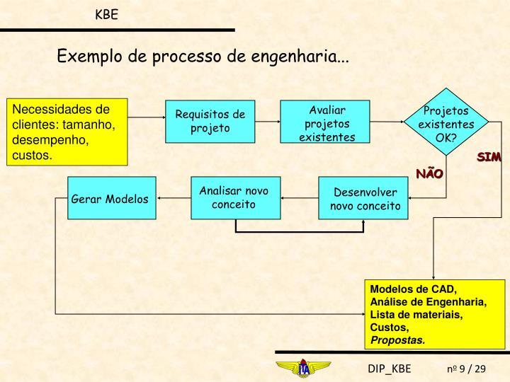 Avaliar projetos existentes