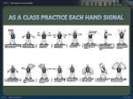 as a class practice each hand signal