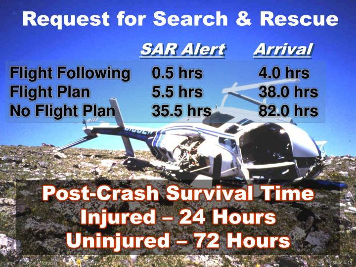 Request for Search & Rescue