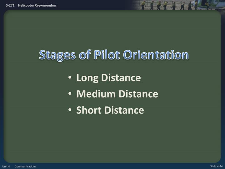 Stages of Pilot Orientation