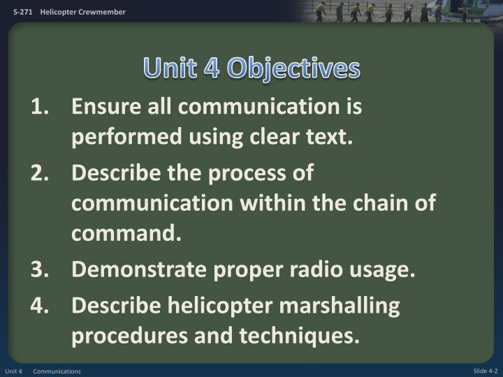 Unit 4 Objectives