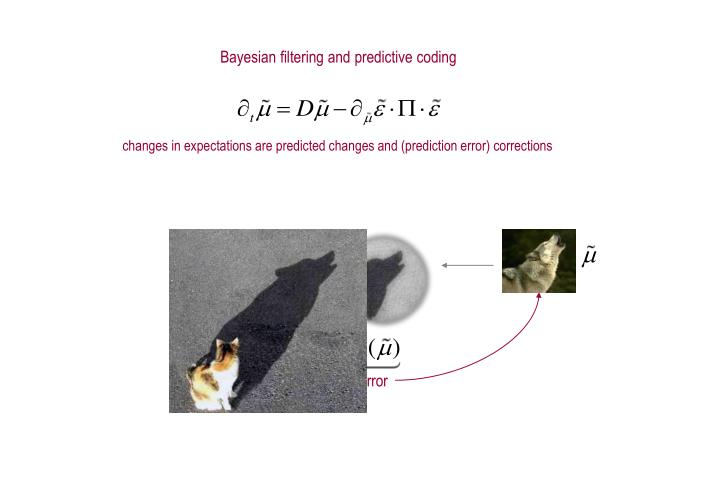 Bayesian filtering and predictive coding