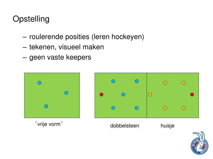 roulerende posities (leren hockeyen)