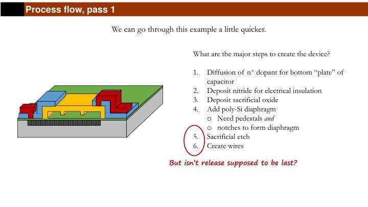 Process flow, pass 1