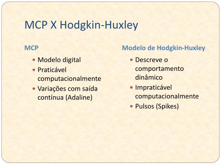 MCP X