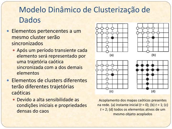 Modelo Dinâmico de
