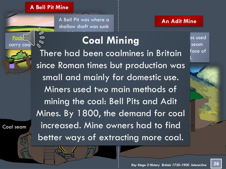 A Bell Pit Mine