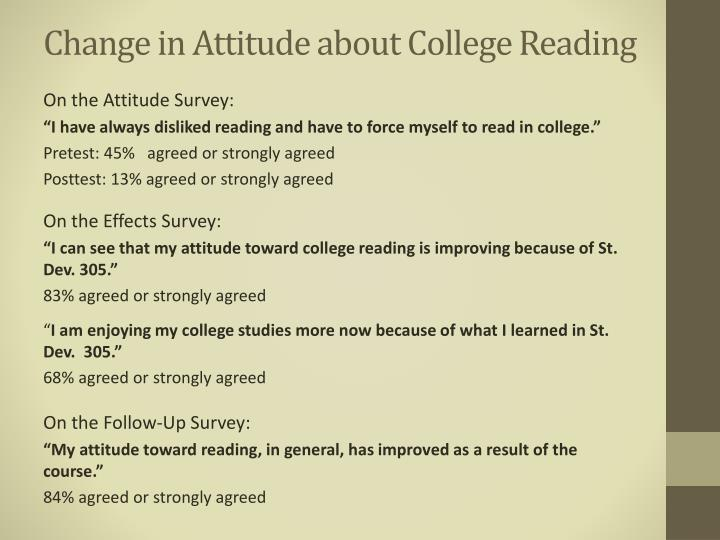 Change in Attitude about College Reading